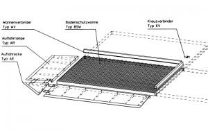 Bodenschutzwanne sind extrem flexibel einsetzbare Flächenschutz-Systeme